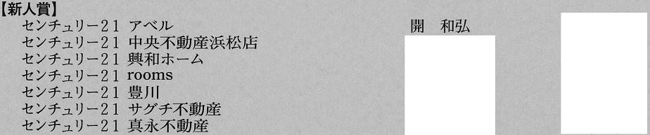 センチュリー21秋のセールスラリー